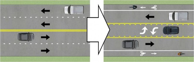 A typical 4 to 3 Lane Rightsizing Project (Image Credit: Seattle DOT, Edited by PPS)