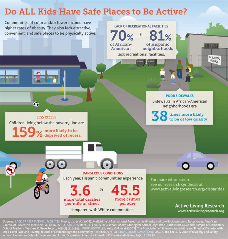 ALR_Infographic_Disparities_March2014