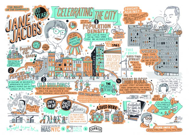 In honor of Jane Jacobs's 100th birthday, artist James Gulliver Hancock created this illustration of Jacobs's principles, commissioned by Curbed, the Municipal Art Society, and Project for Public Spaces.